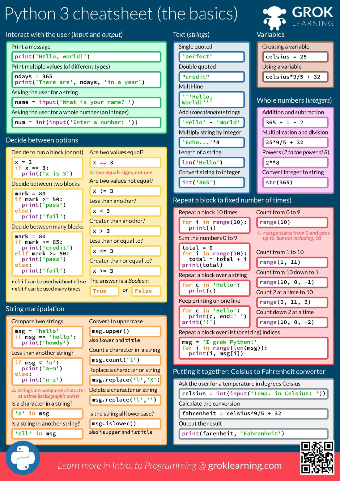 Python Cheat Sheet – Python with PyQt5